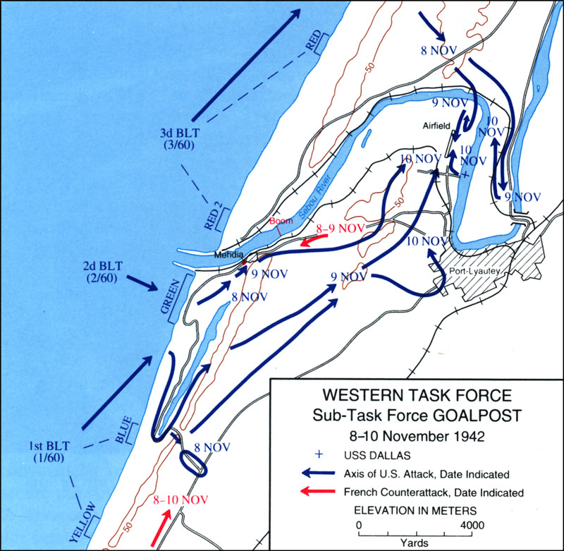 operation torch center of gravity