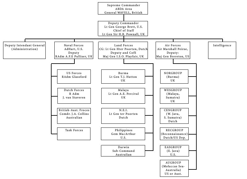 toyota philippines organizational chart 7 the structure of a small team in toyota organization (source:  toyota motor  corporation: organizational culture  russia, kenya, south africa, china, t aiwan, india, indonesia, malaysia, pakistan, philippines, thailand.
