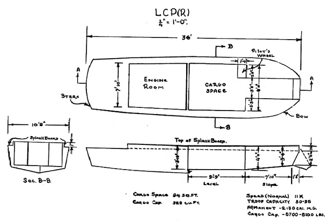 diagram lvt 4 block diagram of 4 to 1 multiplexer hyperwar: usmc staff officer's field manual for amphibious ...