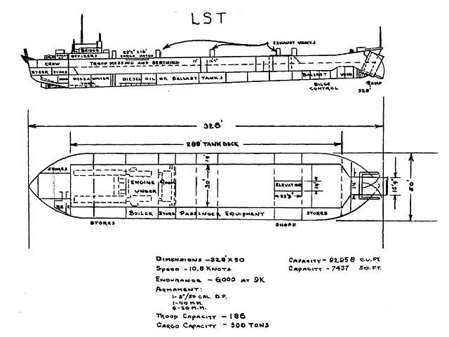 Hyperwar  Usmc Staff Officer U0026 39 S Field Manual For Amphibious Operations  Chapter 3