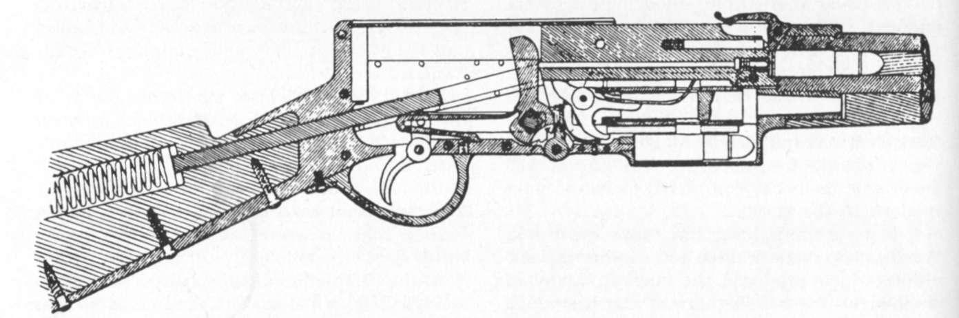 HyperWar: The Machine Gun (Vol  I/Part III)
