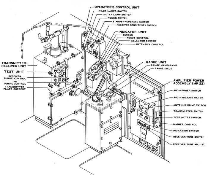 Hyperwar Gun Fire Control System Mark 37 Operating System