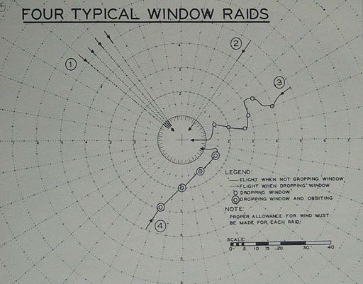 radar jamming and deception hyperwar aircraft control manual radeight a chapter 9