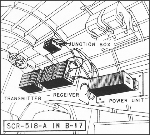 Hyperwar U S Radar Operational Characteristics Navigation Sets