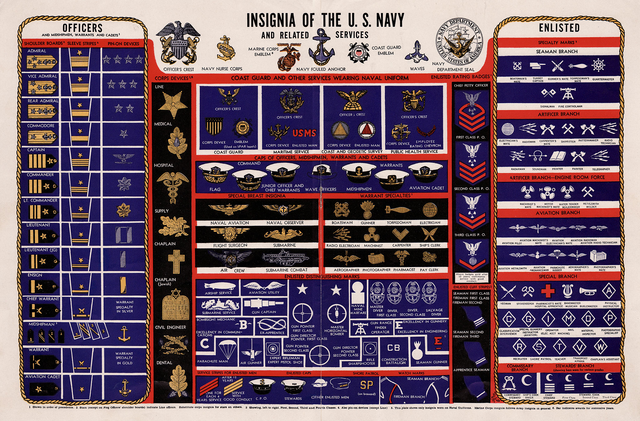 insignia of the us navy and related services