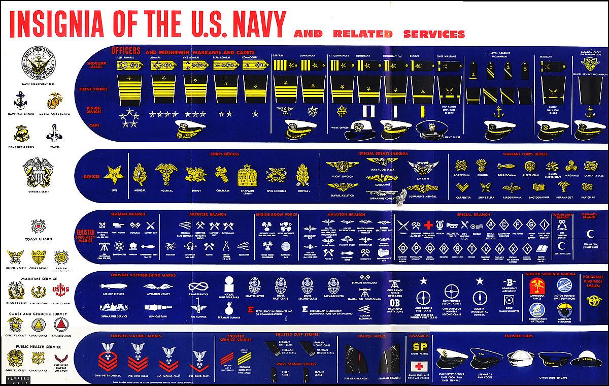 HyperWar: Seamanship (NAVPERS 16118) [Chapter 1]