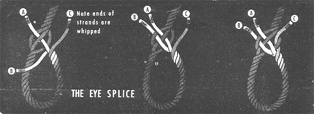 HyperWar: Seamanship (NAVPERS 16118) [Chapter 5]