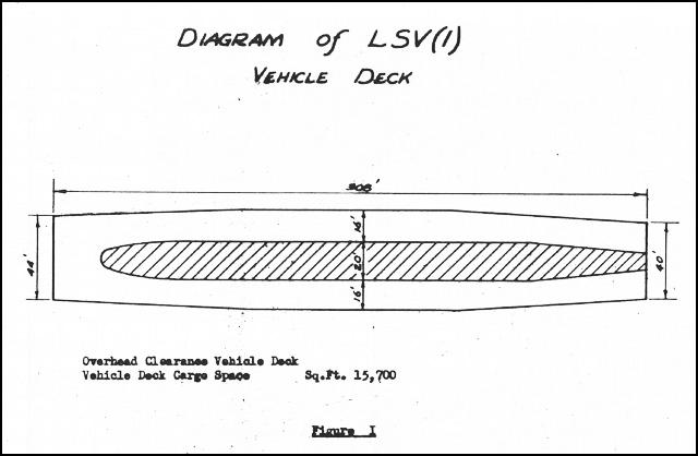 Hyperwar  Transport Doctrine  Chapter 2