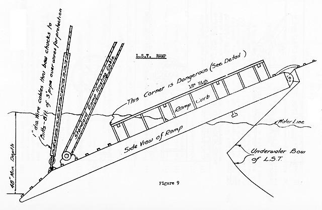 Hyperwar Transport Doctrine Chapter 5