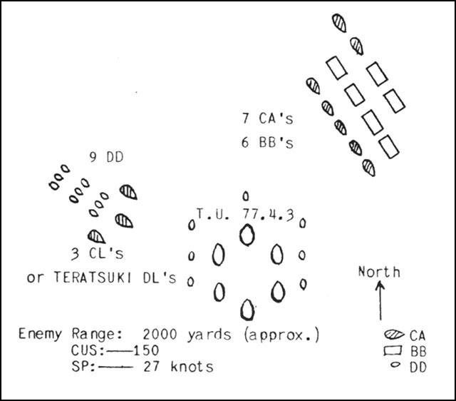 Hyperwar Battle Experience Battle For Leyte Gulf