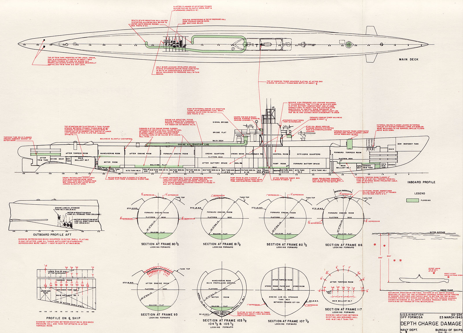 hyperwar war damage report 58 submarine report section v