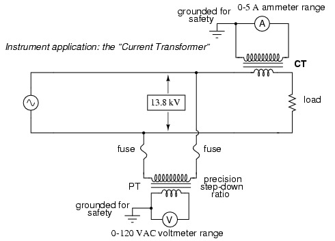 Lessons In Electric Circuits -- Volume II (AC) - Chapter 9 on