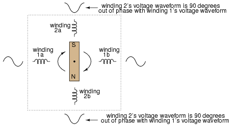 Two Phase Electrical Wiring - Free Download Wiring Diagram