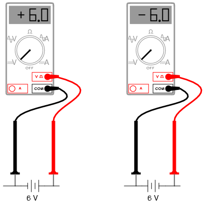 Lessons In Electric Circuits Volume Ii Ac Chapter 2