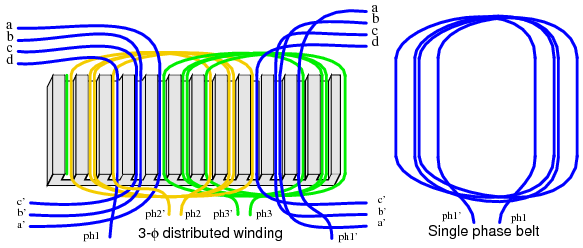 Ac Motor Winding Diagram - Schematics Online on