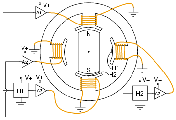 Lessons In Electric Circuits -- Volume II (AC) - Chapter 13 on