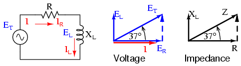 Lessons In Electric Circuits Volume II AC Chapter 3