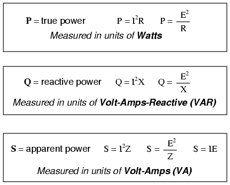Lessons In Electric Circuits -- Volume II (AC) - Chapter 11