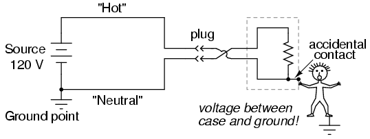 lessons in electric circuits volume i dc chapter 3 appliances designed this way usually come polarized plugs one prong of the plug being slightly narrower than the other power receptacles are also