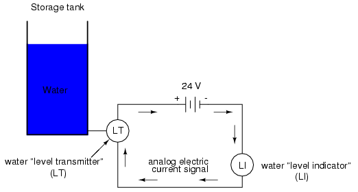 Lessons In Electric Circuits -- Volume I (DC) - Chapter 9