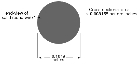 Lessons in electric circuits volume i dc chapter 12 the wire cross section picture shown above is of course not drawn to scale the diameter is shown as being 01019 inches calculating the area of the greentooth Image collections