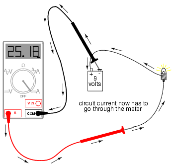70InterestingCircuits moreover Early Mopar Wiring Additional Info likewise Tachometers together with EXP 5 together with Animation Electrical Circuit. on ac voltmeter wiring diagram