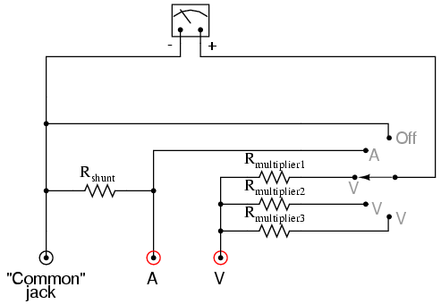 Analogue Ammeter Circuit Diagram - All Kind Of Wiring Diagrams •