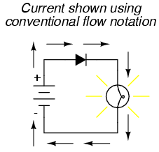 Electron Interactions Electricity Mag ism Review additionally DC 1 additionally Modifying A Toaster Oven furthermore Cub electricity lesson05 additionally What Are The Functions Of Series And Parallel Circuits. on how does electric energy flow in a circuit