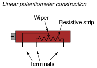lessons in electric circuits volume i (dc) chapter 6some linear potentiometers are actuated by straight line motion of a lever or slide button others, like the one depicted in the previous illustration,
