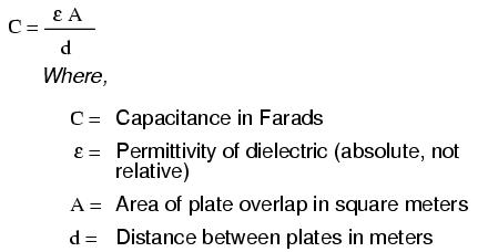 Vacuum Variable Capacitor Construction Vacuum Circuit