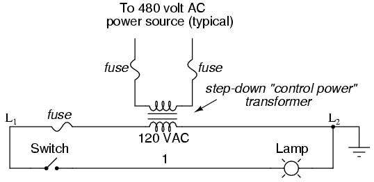 typically in industrial relay logic circuits, but not always, the operating  voltage for the switch contacts and relay coils will be 120 volts ac