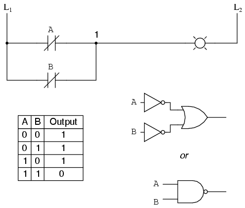 Terrific Lessons In Electric Circuits Volume Iv Digital Chapter 6 Wiring Cloud Usnesfoxcilixyz