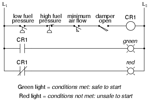 Ladder Wiring Diagram from www.ibiblio.org
