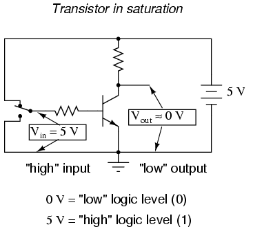 lessons in electric circuits volume iv digital chapter 3 rh ibiblio org Boolean Logic Diagram Schematic Circuit Diagram