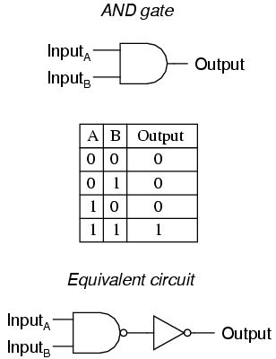 lessons in electric circuits volume iv digital chapter 3 rh ibiblio org
