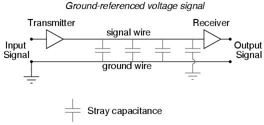 Lessons In Electric Circuits -- Volume IV (Digital) - Chapter 14