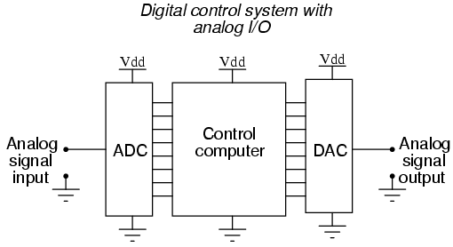 Lessons In Electric Circuits -- Volume IV (Digital) - Chapter 13 on