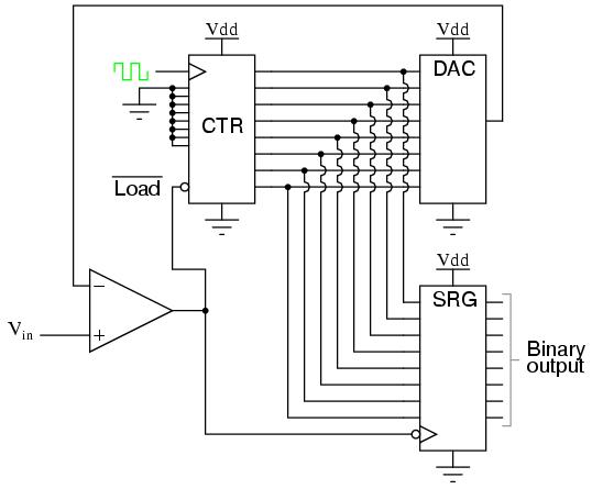 Digital Counter Smoother Schematic Wire Center