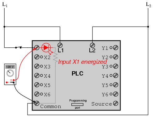 plc relay output wiring plc image wiring diagram lessons in electric circuits volume iv digital chapter 6 on plc relay output wiring