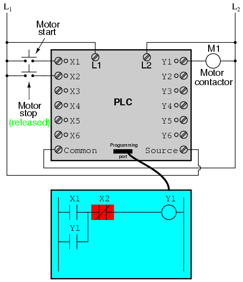 Lessons In Electric Circuits Volume Iv Digital Chapter 6. An Important Point To Make Here Is That Failsafe Design Just As In Plccontrolled Systems It Electromechanical Relaycontrolled. Wiring. Fail Safe Relay Wiring Diagram At Scoala.co