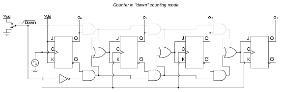 Digital Down Counter Circuit : Lessons in electric circuits volume iv digital