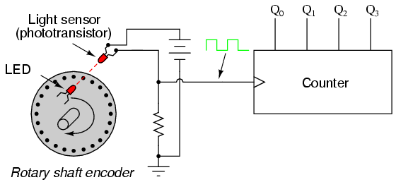 Volume Control as well Is There An Ic Chip To Toggle Through Three Outputs furthermore 3 Pin Laser Diagram as well DIGI 11 together with Watch. on digital counter schematic