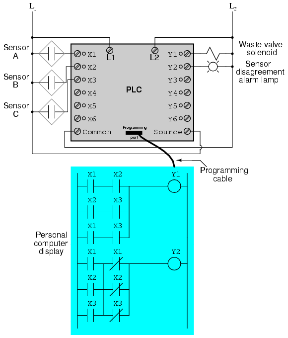 Lessons In Electric Circuits -- Volume IV (Digital) - Chapter 7