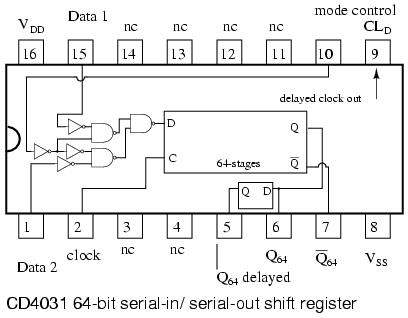 shift register sequences pdf