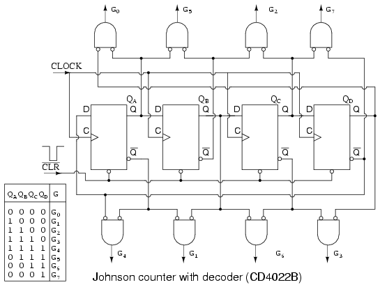 Lessons in electric circuits volume iv digital chapter 12 ccuart Choice Image