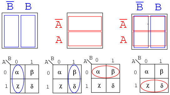Lessons in electric circuits volume iv digital chapter 8 cells and are adjacent in the k map as ellipses in the left most k map below referring to the previous truth table this is not the case keyboard keysfo Image collections
