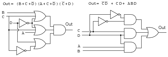 lessons in electric circuits volume iv digital chapter 8 rh ibiblio org Logic Circuit Diagram Safety Logic Diagram