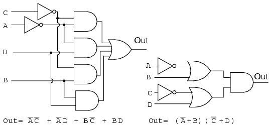 Lessons In Electric Circuits -- Volume IV (Digital) - Chapter 8