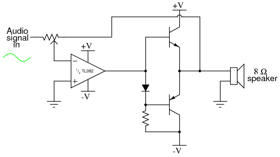Transistor Power Amplifier Circuit Diagram | Lessons In Electric Circuits Volume Vi Experiments Chapter 6