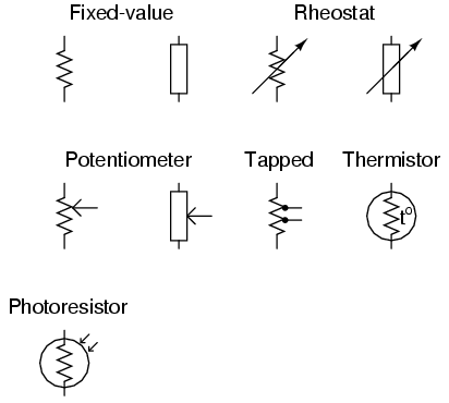 Lessons in electric circuits volume v reference chapter 9 resistors ccuart Image collections